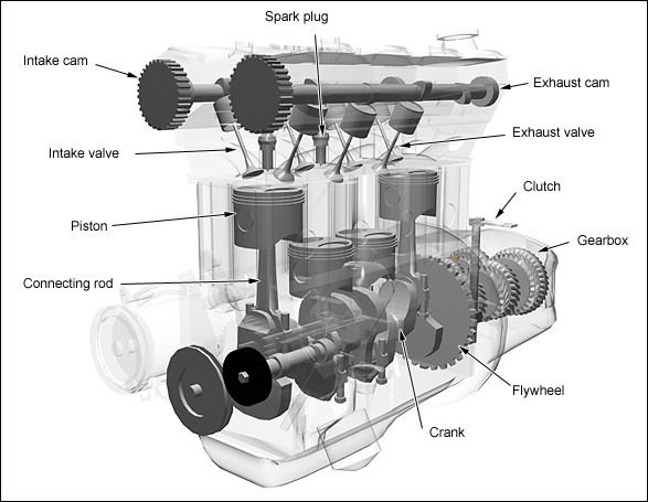 mekanisme katup tipe dohc