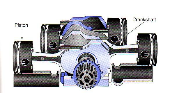 susunan silinder tipe horizontal