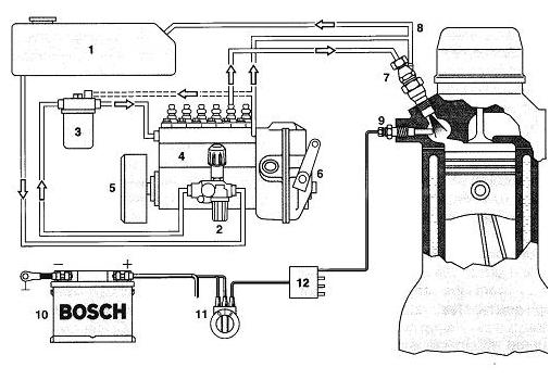 komponen sistem bahan bakar diesel