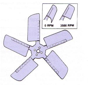 komponen sistem pendingin