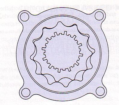 pompa oli model rotor