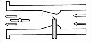 karburator arus datar