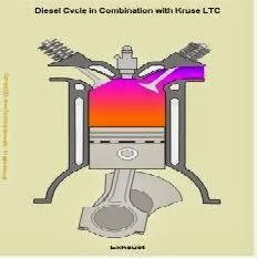 langkah buang mesin diesel