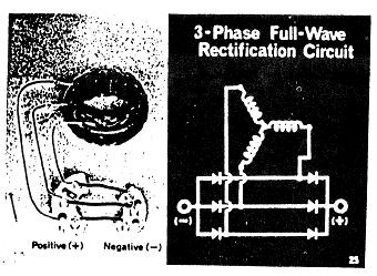 diode alternator