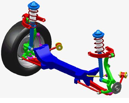 wheel aligment