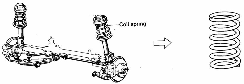 pegas coil sistem suspensi
