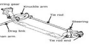 steering linkage suspensi rigid