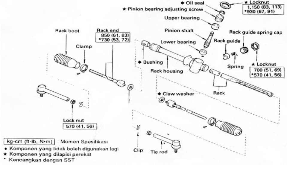 komponen steering gear rack and pinion