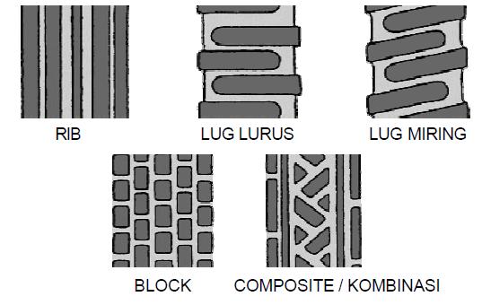 pola dasar telapak ban