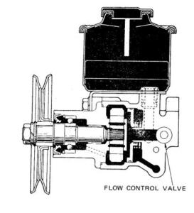 fungsi pompa power steering