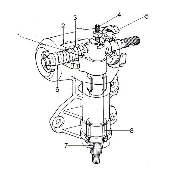 Steering Gear Tipe Recirculatin Ball
