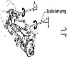 Torsion Bar Spring