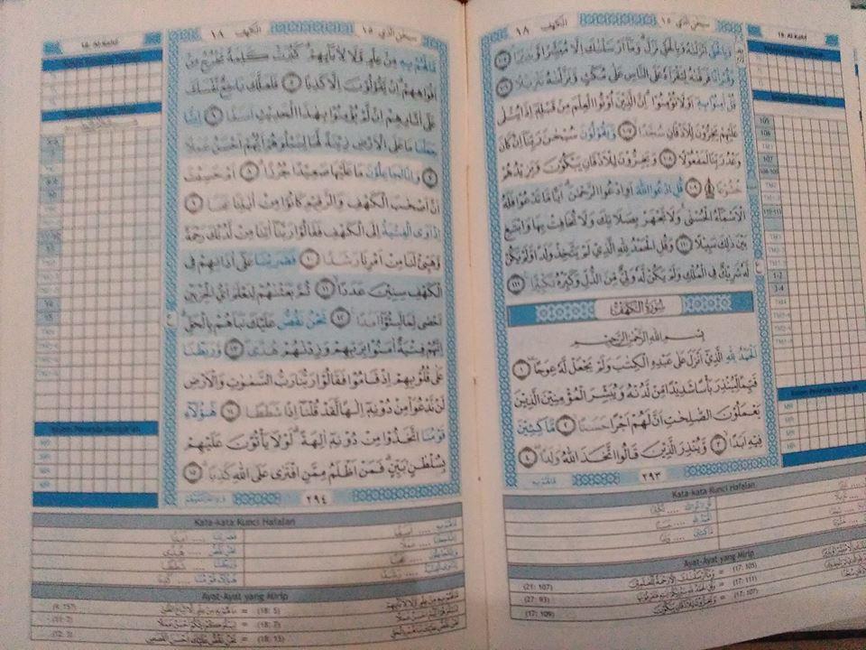 Harga Qur'an Tikrar