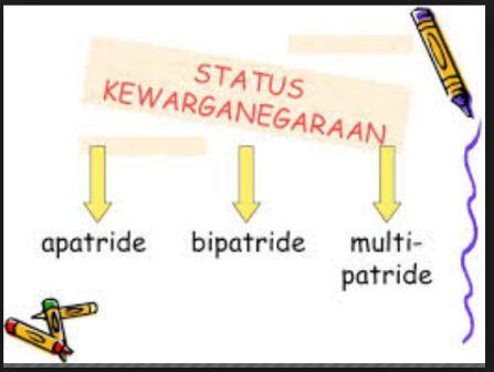 Pengertian Bipatride, Apatride dan Multipatride