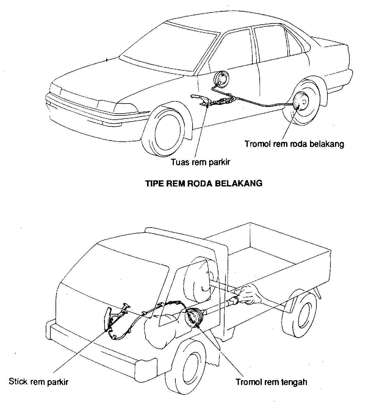 Rem parkir (parking brake)
