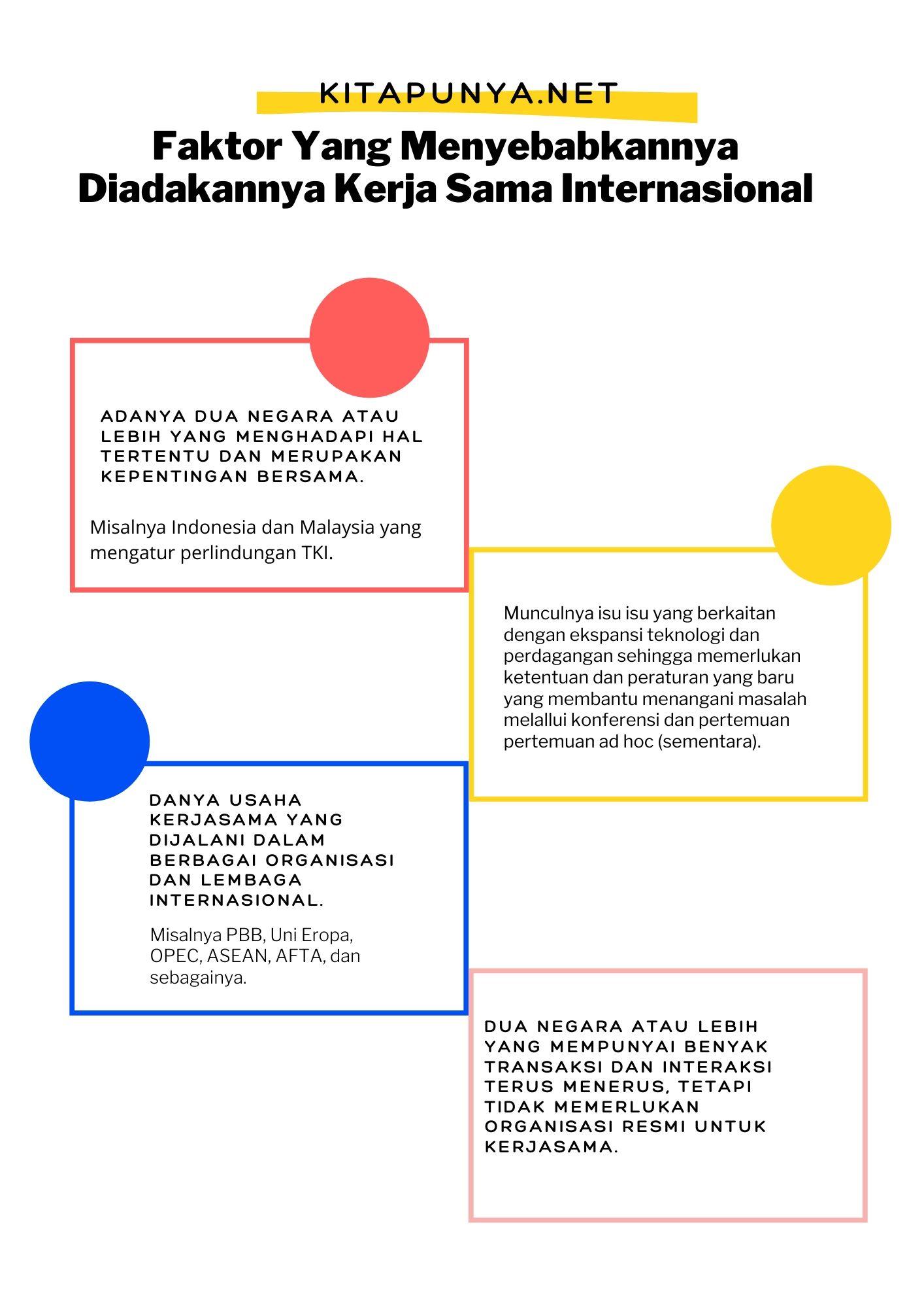faktor yang menyebabkan diadakannya hubungan internasional