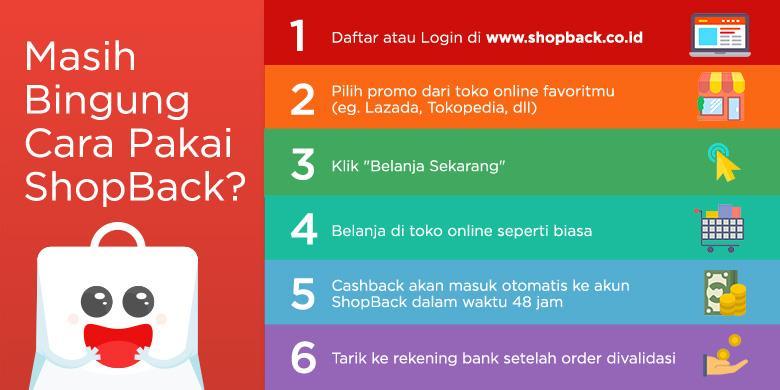 cara pakai cashback - sumber : kompas.com