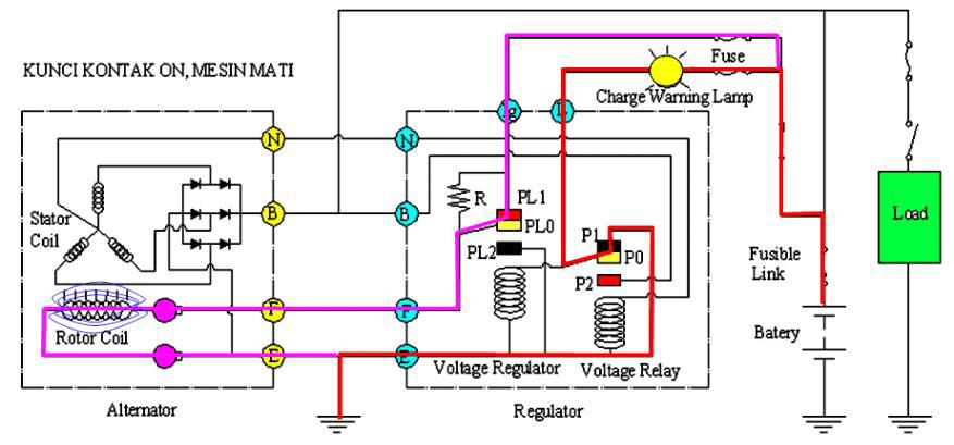 Cara kerja sistem pengisian kunci kontak on mesin mati