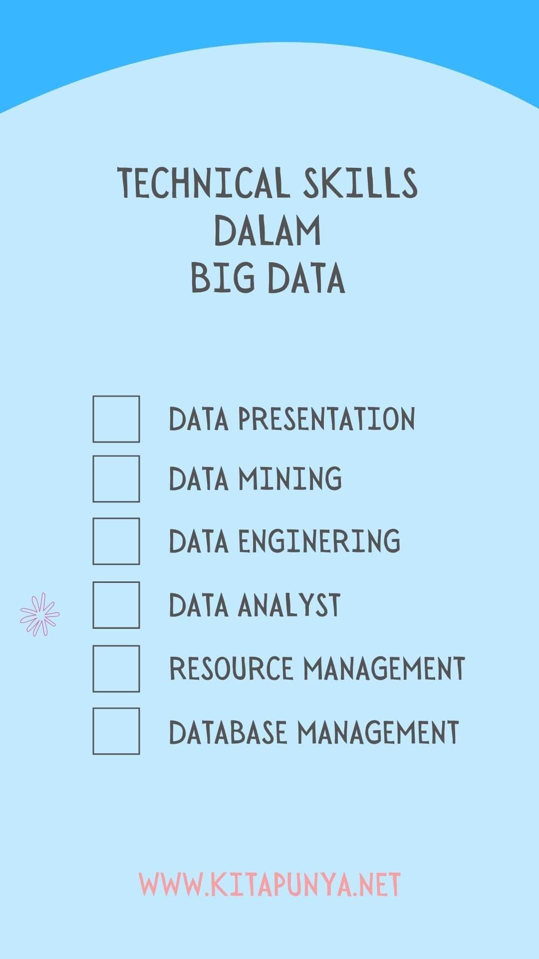 technical skills dalam big data